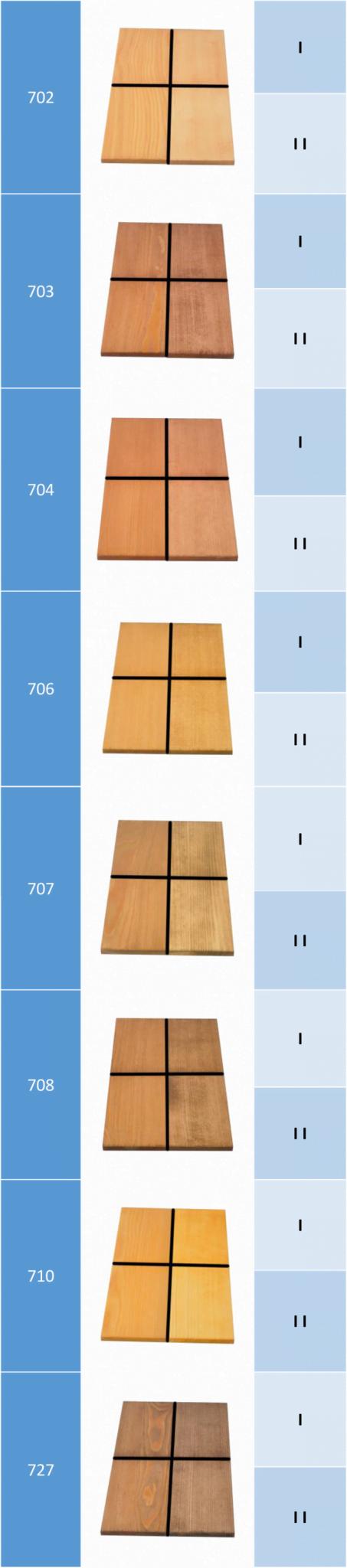 Barvna karta oljenje lesenih izdelkov 2