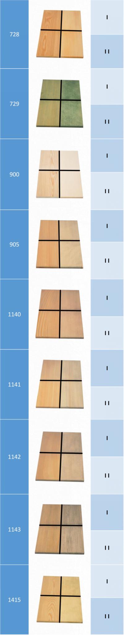 Barvna karta oljenje lesenih izdelkov 3