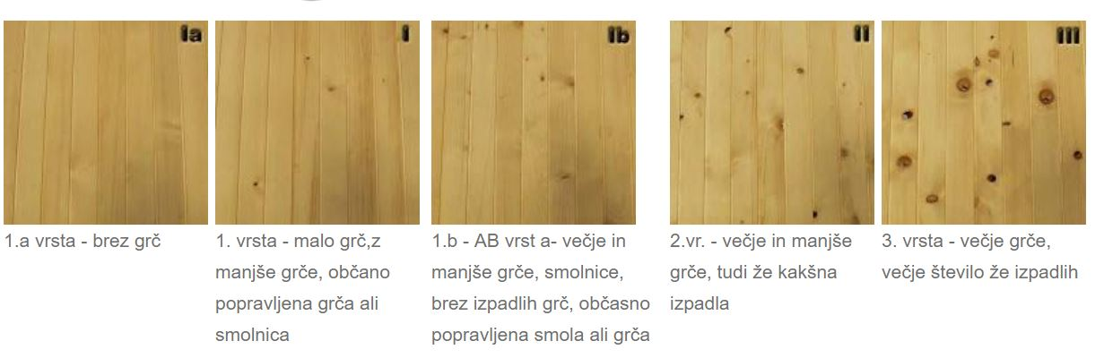 Lestvica kvaliteta lesa