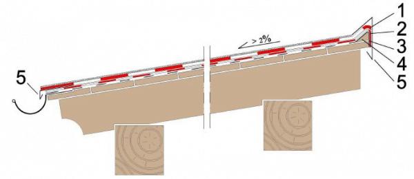 Montaža bitumenske kritine 1