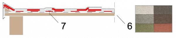 Montaža bitumenske kritine 2