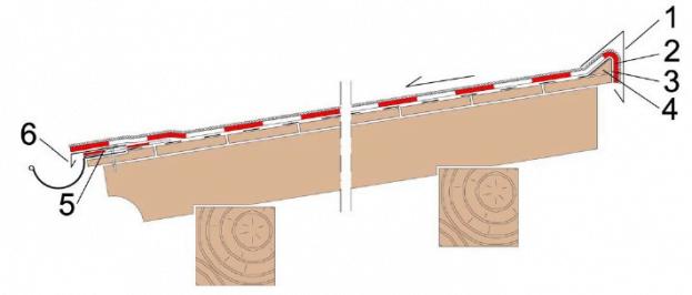 Montaža bitumenske kritine 3