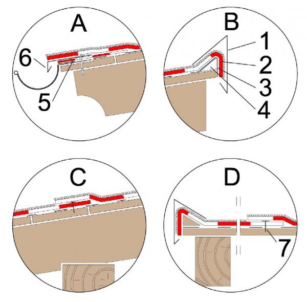 Montaža bitumenske kritine 4