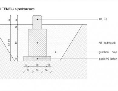 pasovni-temelj-s-podstavkom-1