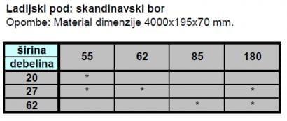 resizedimage410173-ladijskipodsk